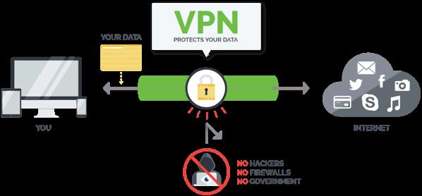 Slik virker VPN tjenesten fra IPVanish